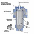 Kantenspaltfilter DELTA-SCF: Funktionsprinzip