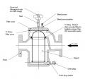 Cross-section through a single filter DELTA-OV